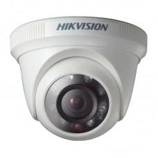 Купольные камеры для видеонаблюдения