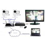 Как работает IP камера