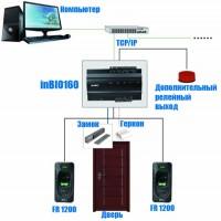 Биометрический контроллер ZKTeco inBio160