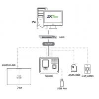 Терминал контроля доступа по геометрии лица ZKTeco MB360