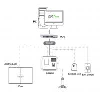 Биометрический терминал ZKTeco MB460