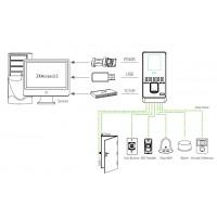 Терминал контроля доступа по геометрии лица ZKTeco MultiBio 800