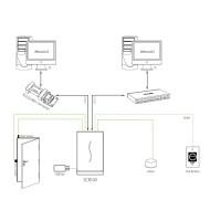 Терминал контроля доступа ZKTeco SCR100