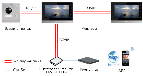 IP видеодомофон Dahua DH-VTH1550CHW-2 купить