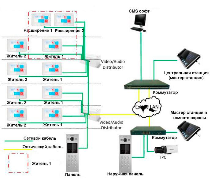 Многоабонентская IP вызывная панель DS-KD8002-VM купить