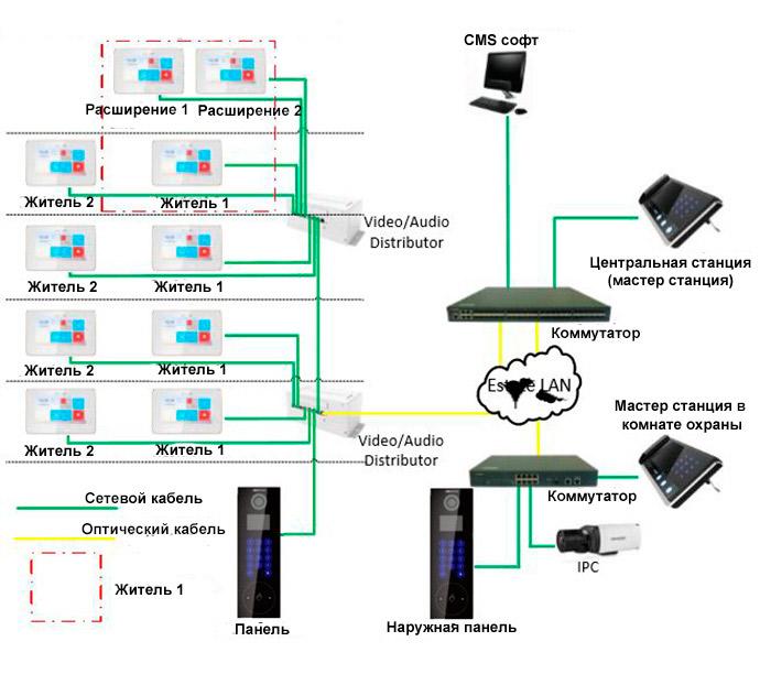 Многоабонентская IP вызывная панель DS-KD8102-V купить