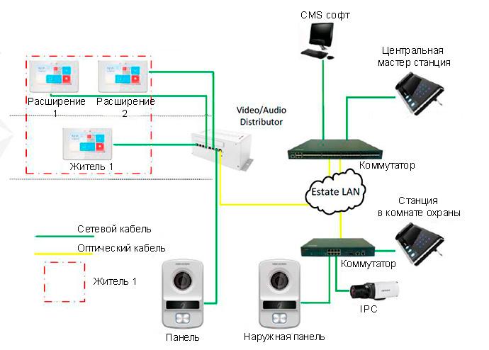 IP вызывная панель DS-KV8102-VP купить