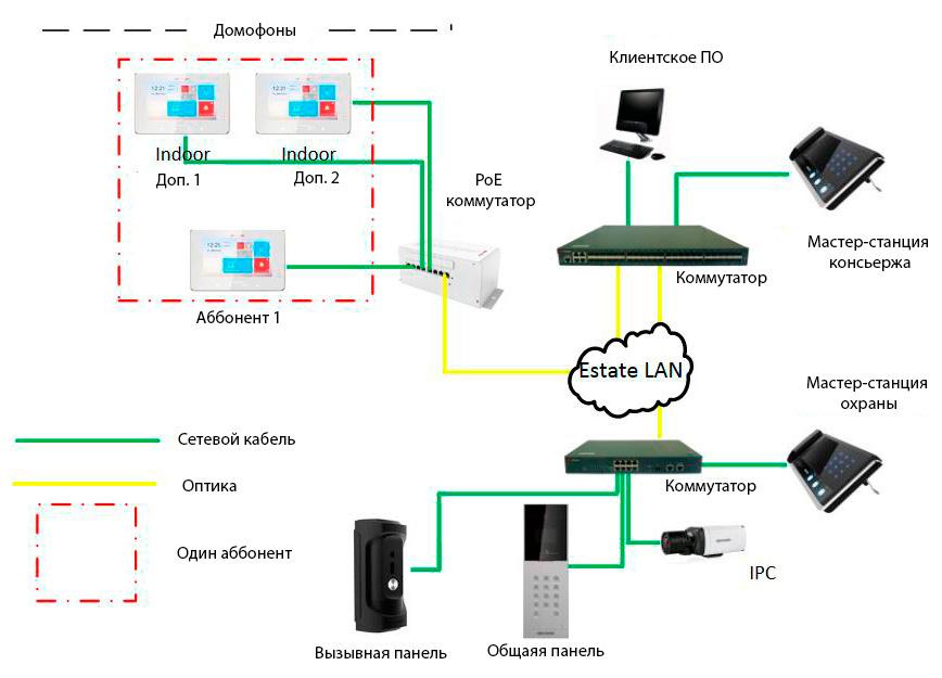 IP вызывная панель DS-KB8112-IM купить