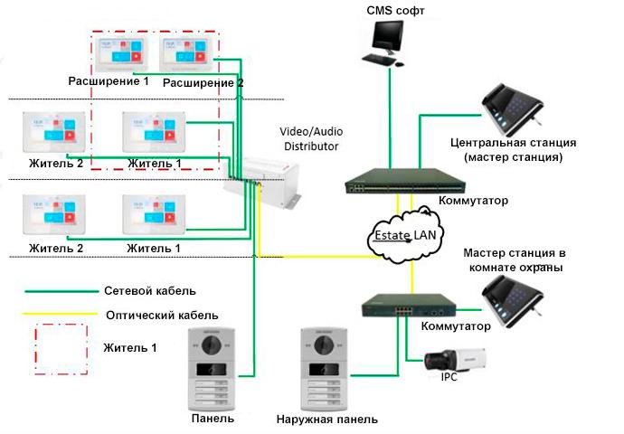 IP вызывная панель DS-KV8202-IM купить