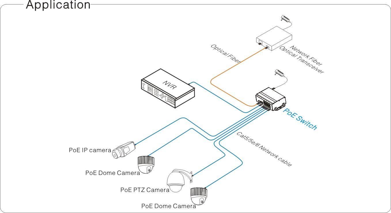 POE коммутатор 4 порта ZTP-ZP204SC купить