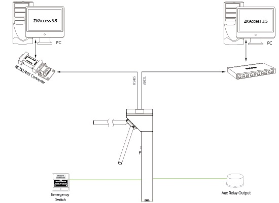 Терминал контроля доступа по геометрии лица ZKTeco