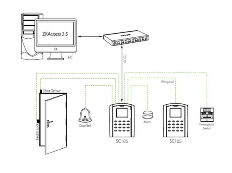 Биометрический контроллер ZKTeco SC105